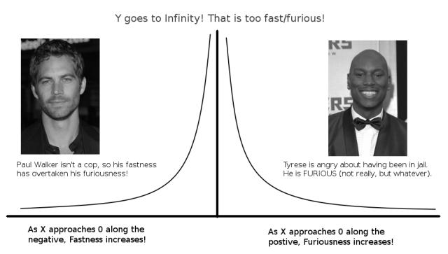 2f2f chart